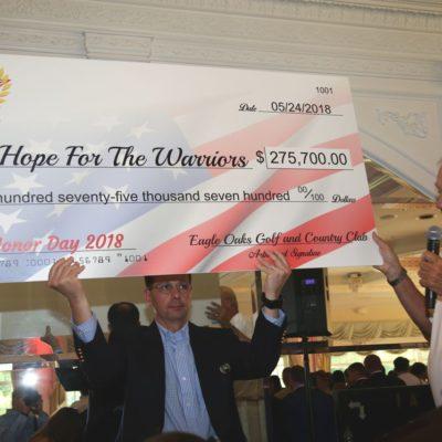 Eagle Oaks Honor Day - Fundraising Presentation